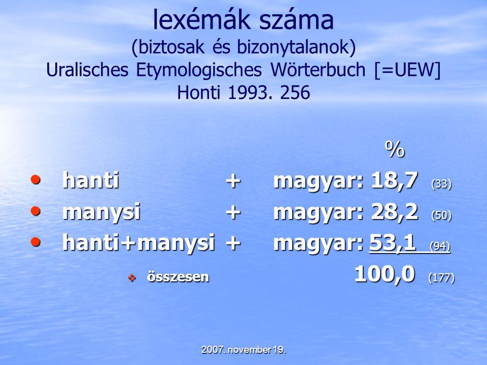 lexémák száma (biztosak és bizonytalanok) Uralisches Etymologisches Wörterbuch [=UEW] Honti 1993. 256